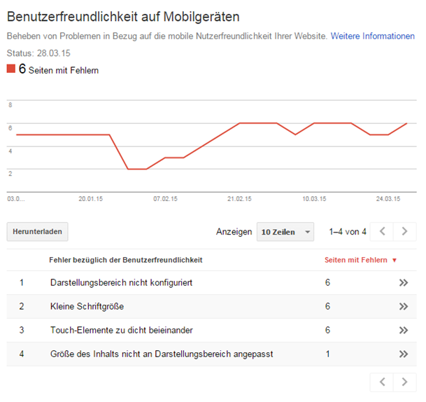 Benutzerfreundlichkeit_mobile-Webseiten