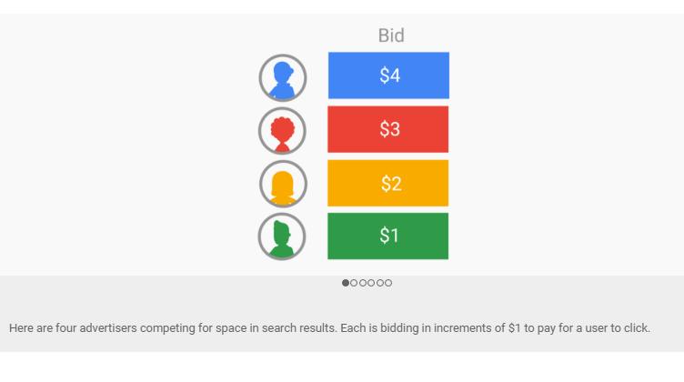 Suchmaschinenwerbung Google Ad Auction - wie Ad Rank funktioniert Bild 1