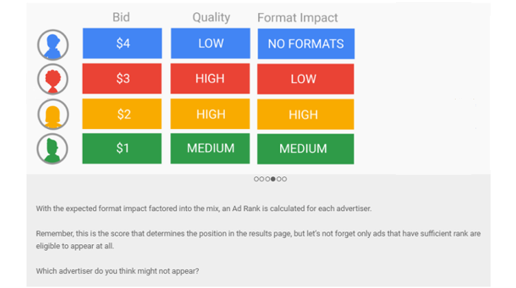 Suchmaschinenwerbung Google Ad Auction - wie Ad Rank funktioniert Bild 4