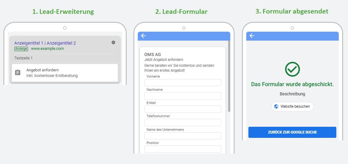 Beispiel Lead-Formularerweiterung